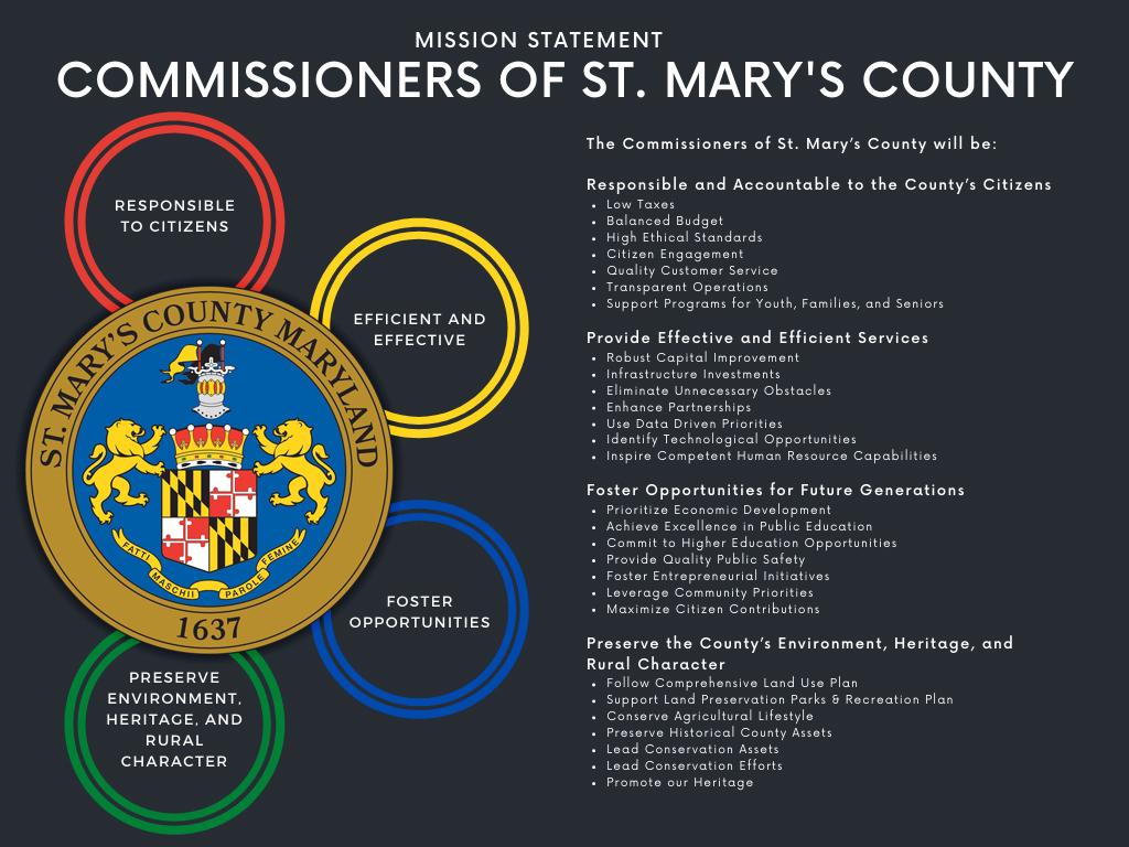 St. Mary's County Mission